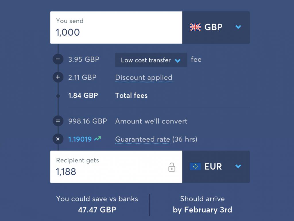 transferwise send 1000 pounds