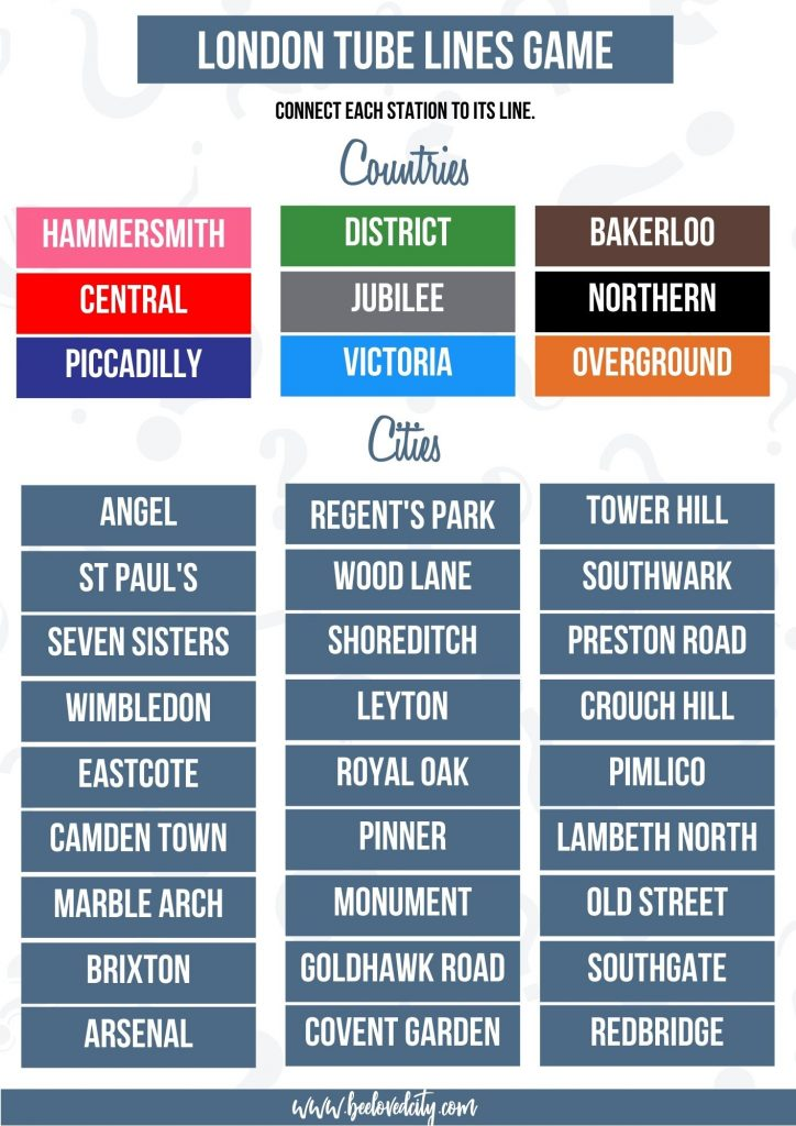 London Quiz tube lines and stations